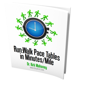 Run:Walk Pace Tables in Minutes/Mile